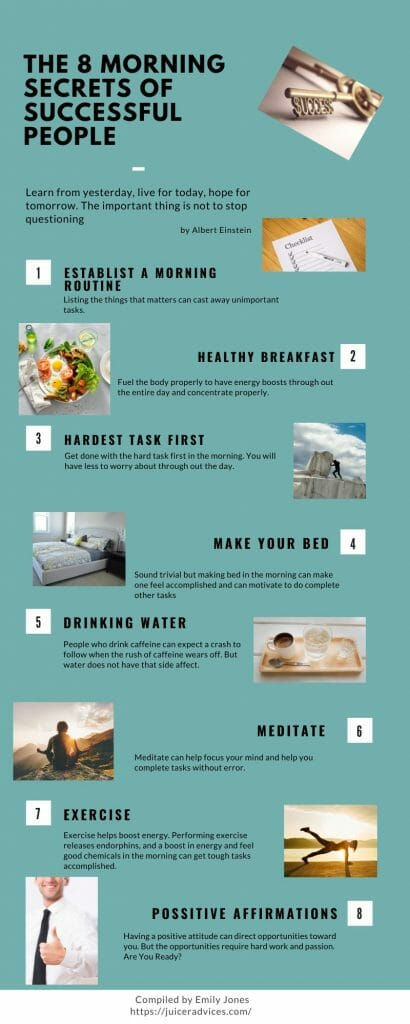 THE 8 MORNING SECRETS OF SUCCESSFUL PEOPLE