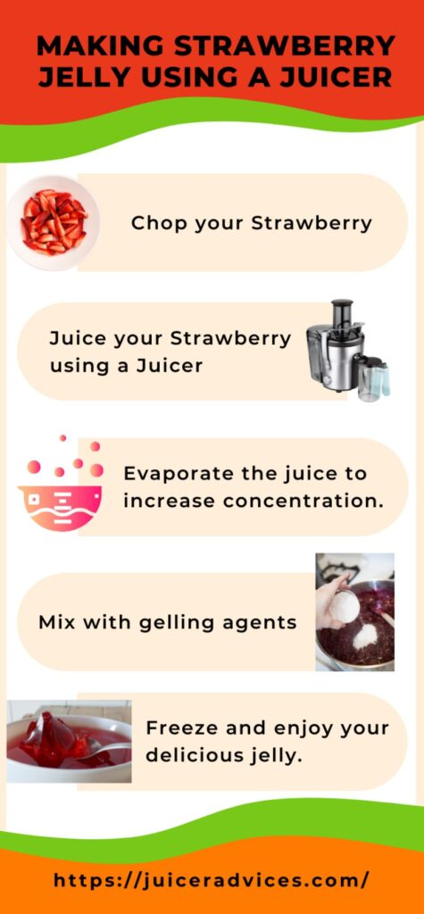 making strawberry jelly using a juicer